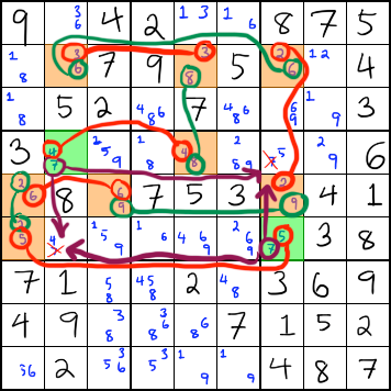 XY-Chain Strategy - Sudoku