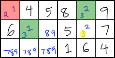 Y-Wing Strategy - Sudoku